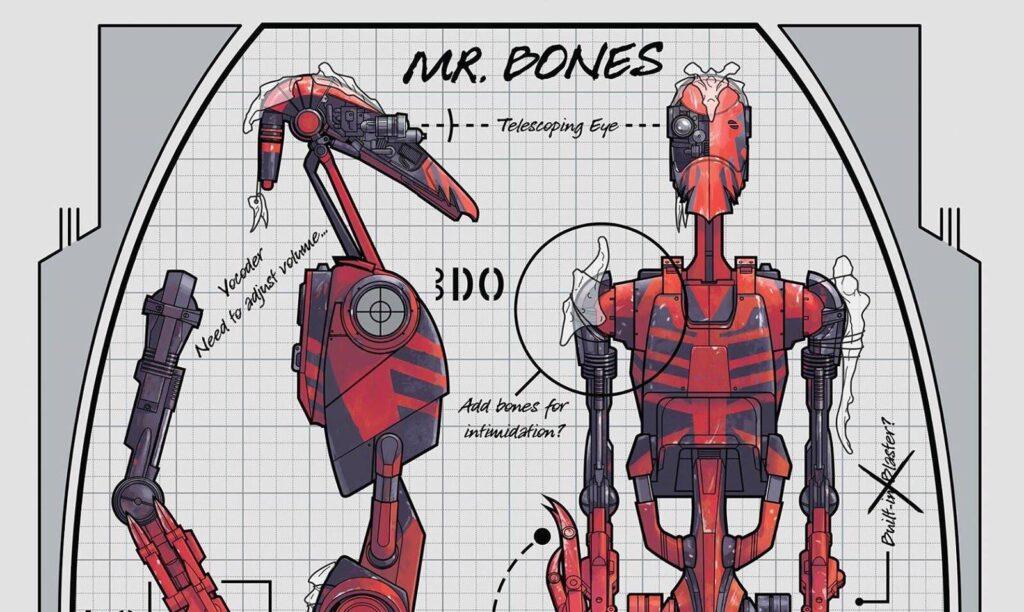 Star Wars Droid Ranking Mister Bones