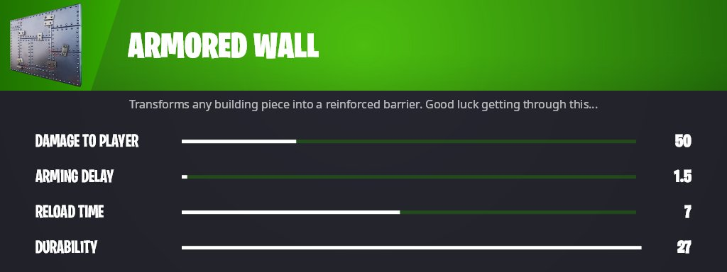 Fortnite Chapter 2 Season 8 Armored Wall Trap